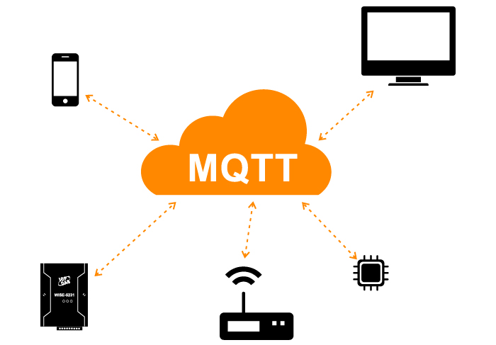 MQTT Cheat Sheet